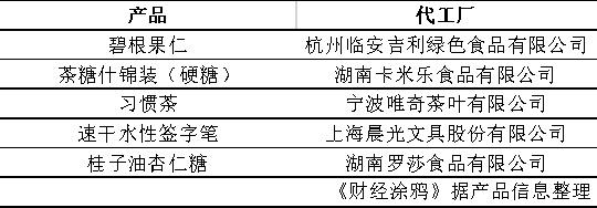 探店|茶颜悦色周边店「茶颜游园会」:贵胄杯、点秋香热卖,客单价过百元
