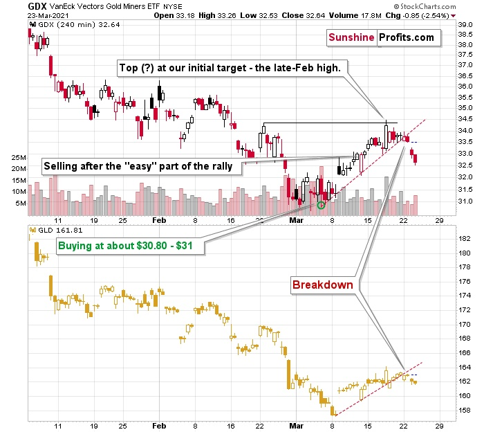 技术分析:贵金属市场即将进入下一轮下跌?
