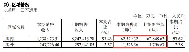 贵州茅台2020业绩增长主要源自产品提价,拟派现242亿元占净利超五成