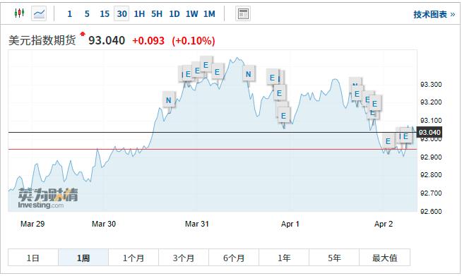 4110美金等于多少人民币周末突发!数字货币全线杀跌,俄乌局势紧张,美元美债又生变数,A股节后怎么走?
