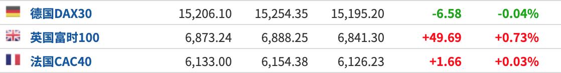 美股盘前:三大期指弱势震∩荡 顺周期股盘前�走强
