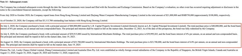 """亿邦国际被做空:IPO融资不足1亿买承销商尚乘关联方超1亿美元债券,新交易所被指用""""贴牌""""系统"""