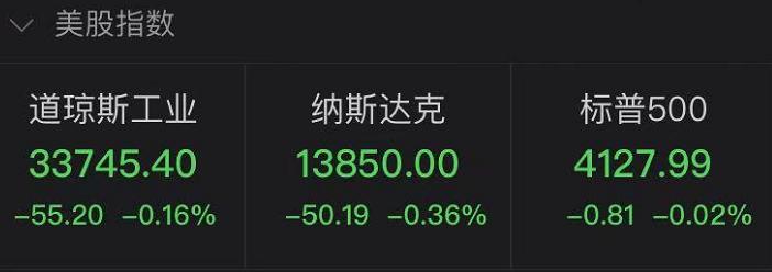 中概股再度大面积下跌!阿里巴巴逆势大涨9.4%,市值飙升3600亿