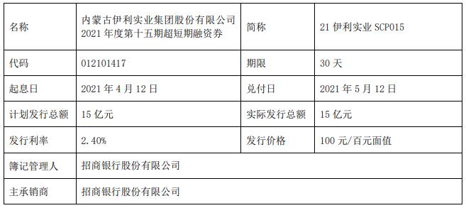 伊利股份:成功发行第十四、十五期超短期融资券