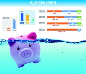 深圳个人破产首月收260件申请 8人获首批受理