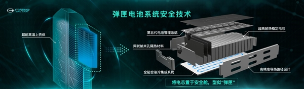 广汽埃安全系更换品牌标识:扁平化风格!