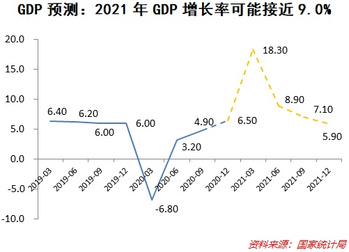深挖一季度数据:中国经济发展复苏的成色几何?