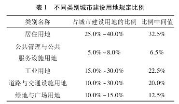 中国楼市总市值到底有多少?