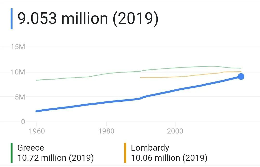 发达国家出生率最高,70多年人口增长10倍:以色列家庭为什么敢生三四个娃?