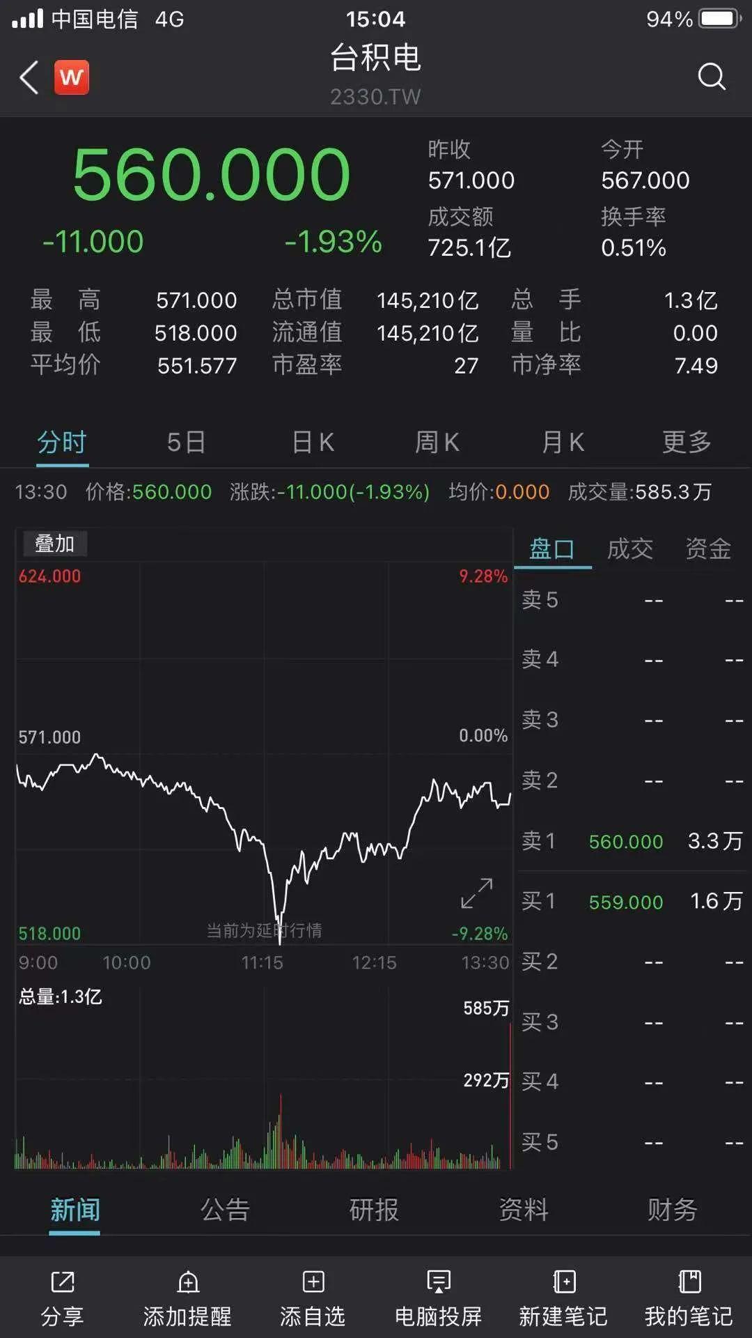 突发!中国台湾股市缘何暴跌 ?