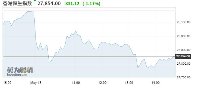 亚市资讯播报:亚洲股市集体下跌 日股重挫近25%