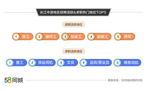 雇用会_ktv酒吧招聘苏常州:服役甲士博场图3