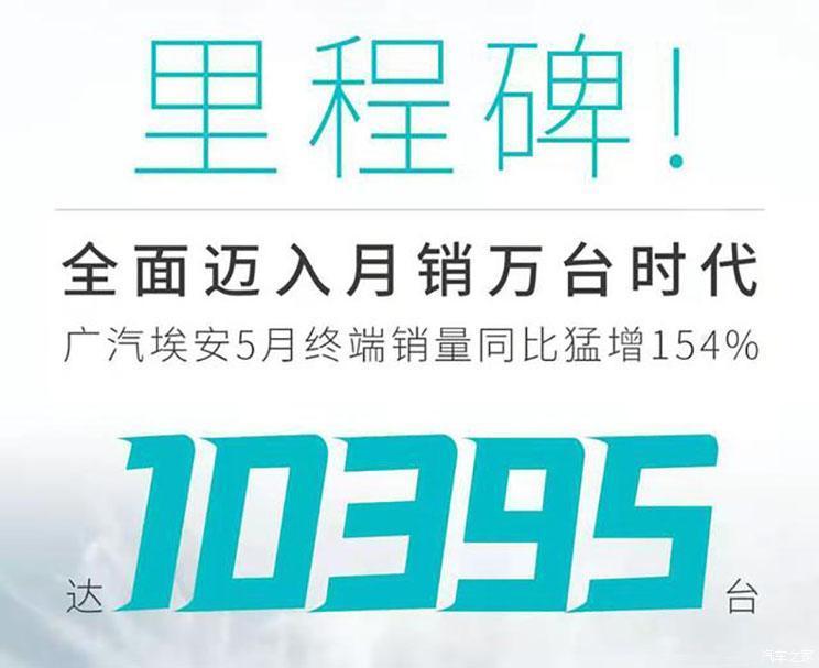 同比大涨154% 广汽埃安公布五月销量
