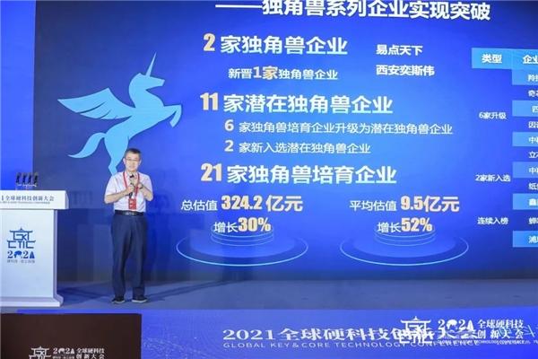 蝉鸣科技(学加家)被授予2021年西安高新区潜在独角兽企业