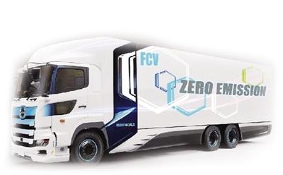 燃料电池重卡有望率先商业化