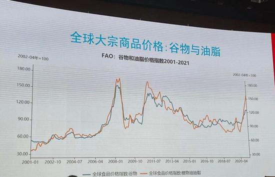 王晓辉:商品价格变化受多方面因素影响 不仅是基本面