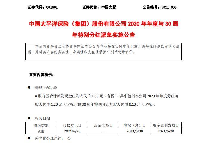 """中国太保""""2020年与30周年特别分红派息方案""""出炉:派发现金红利超125亿"""