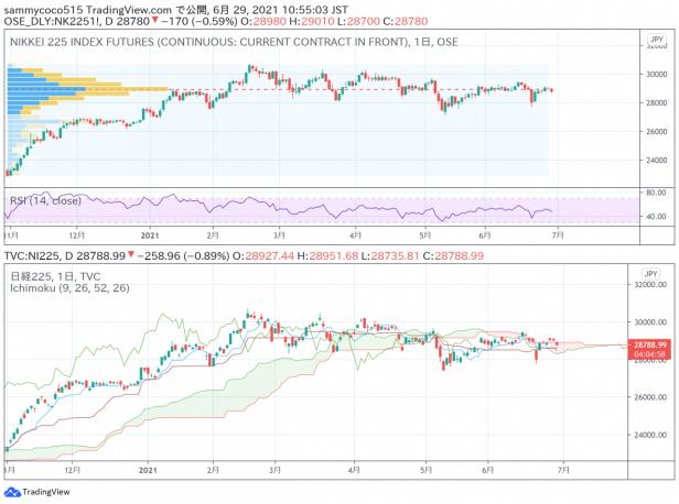 �|京外�R股市日�u:日�指�敌≌袷�,美元�度赵��R率遇阻回落