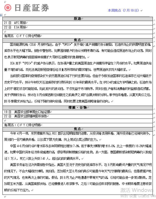 日本期货市场报告(7月19日)