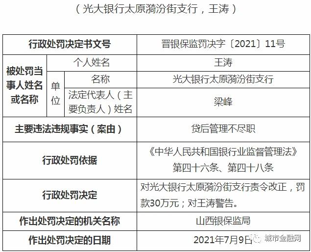 光大银行太原三支行存两大违法违规行为被查,累计罚款90万元,三名员工被警告