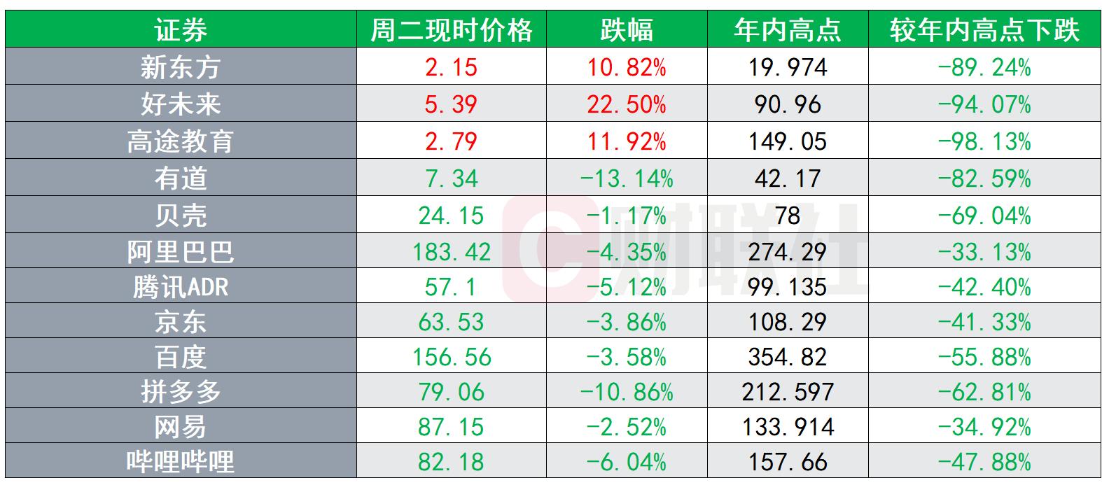 """""""新兴市场教父""""莫比乌斯:监管举措是好事 没有国际投资者会忽略中国"""