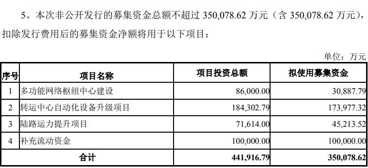 募资35亿应对价格战!连亏两年、股价跌去77%,申通打响百亿市值保卫战