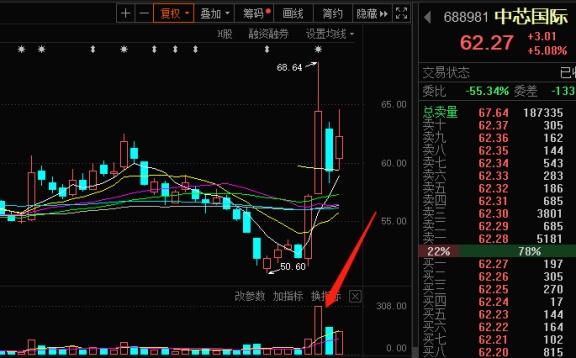 半导体再爆发,为什么光刻胶引领市场涨幅?