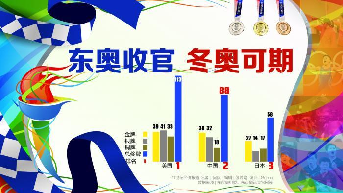 """""""暗战""""东京奥运的国潮品牌:涌现、成长、蜕变、转型"""