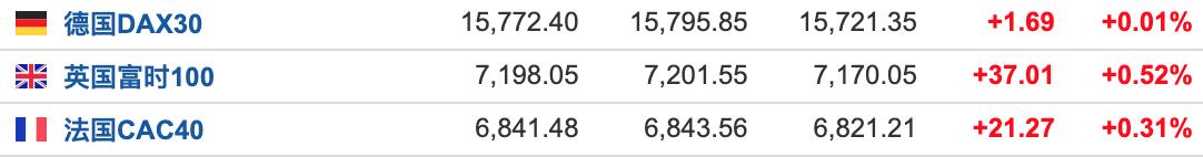 美股�P前:7月通����未�好�D 三大期指悉�瞪�q
