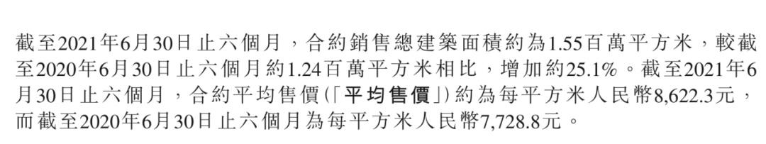 """净利润暴跌八成,又传人事动荡、大幅裁员,领地""""豪赌""""大四川"""