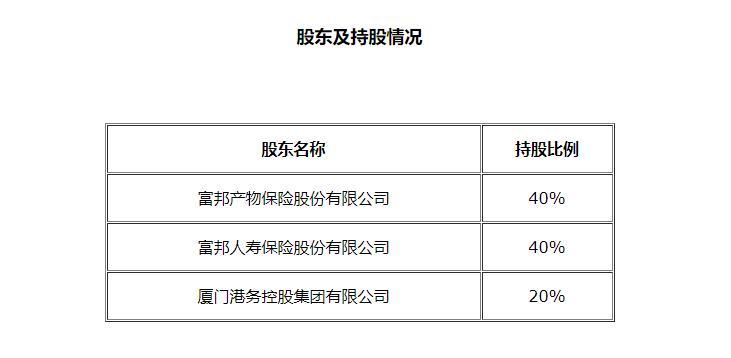 富邦财险拟转让腾富博 8.5%股权