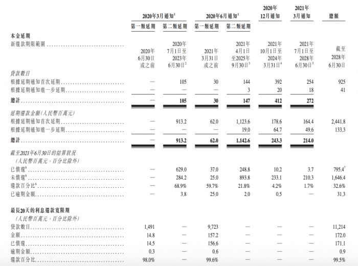 广东将迎来又一家港股上市银行:总资产超5800亿,存贷款占比地区第一