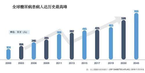 """《减糖白皮书》在京发布 简爱酸奶""""无糖不酸""""技术领跑全行业!"""