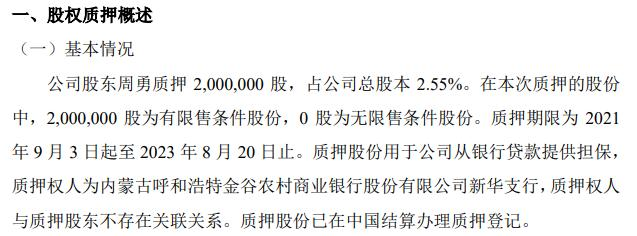 羊羊股份股东周勇质押200万股用于从银行贷款提供担保