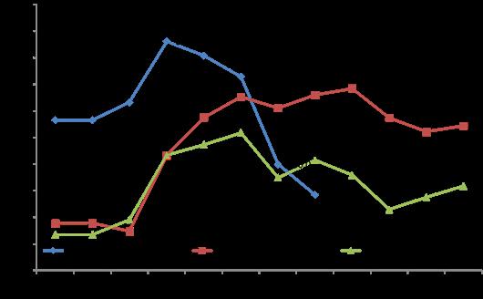 兰格研究:九月份粗钢日产将略有下降