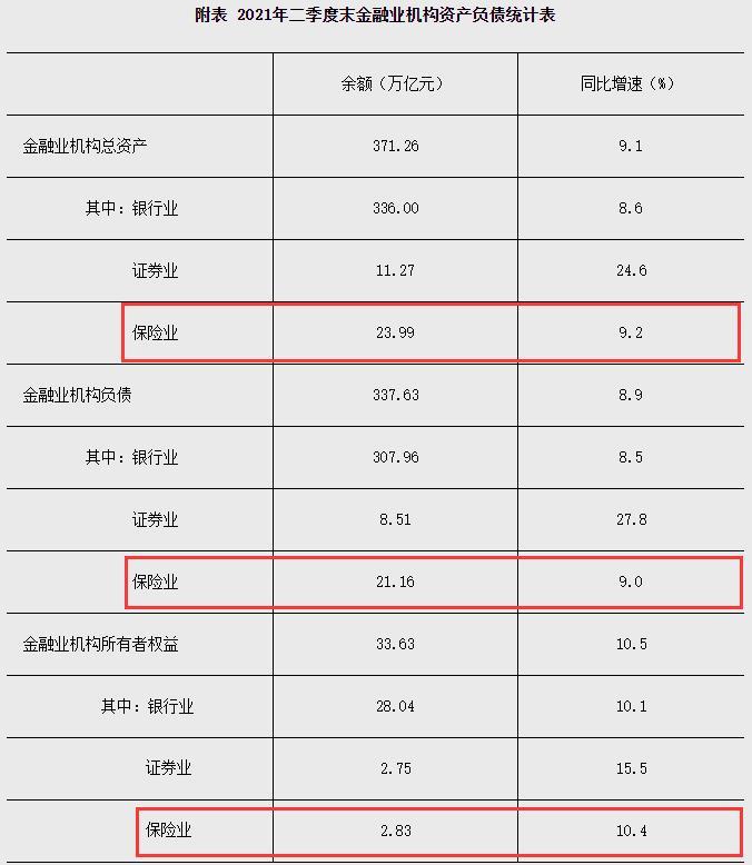 截图来自中国人民银行官网