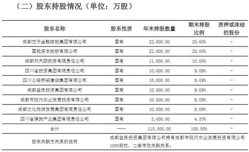 截图来自锦泰财险2021年二季度偿付能力报告