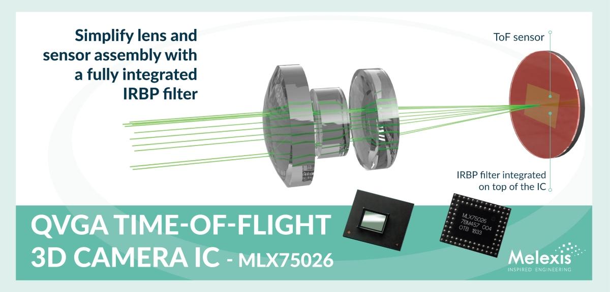 迈来芯推出全新ToF传感器MLX75026 采用集成红外带通滤波器