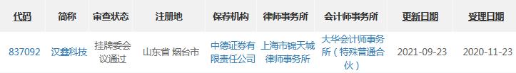 """汉鑫科技精选层过会:山东省""""专精特新""""中小企业为华为优选合作伙伴"""