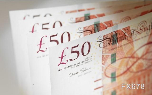 市场情绪转向谨慎,英镑回落捍卫1.3700关口