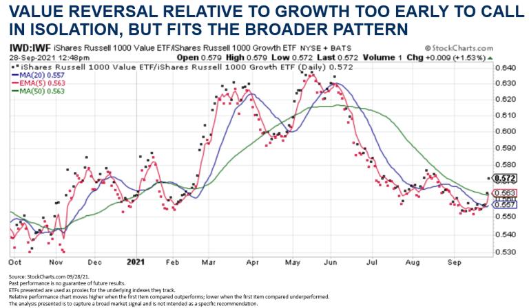 轮动继续上演?这四张全球股市行情图预示:重新开放交易正卷土重来