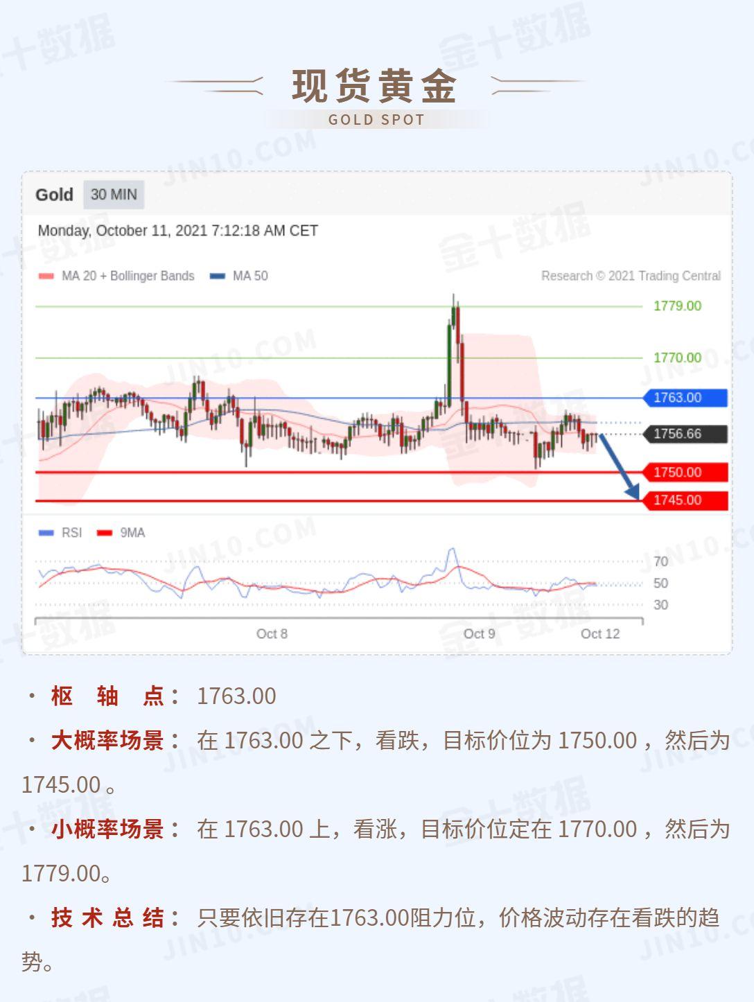 技术刘:金银窄幅震荡,美元兑日元创年内新高
