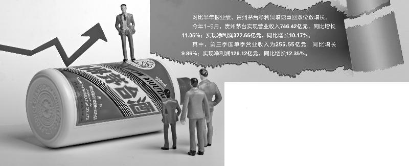 贵州茅台第三季度净赚126亿元 利润增速重回两位数