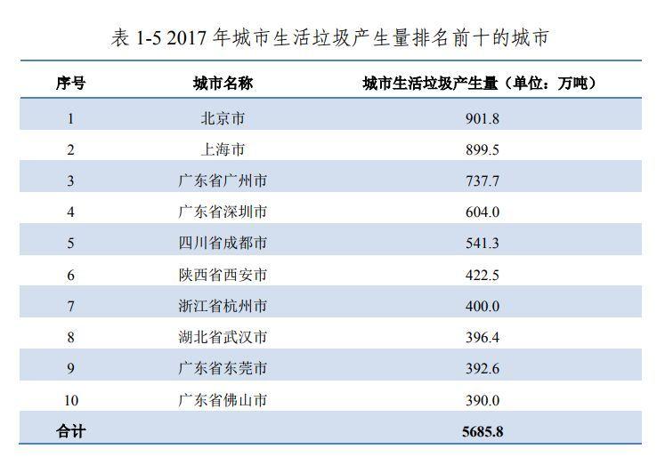 广州市人口总数_哪些省份人口优势最明显 拿地买房不能不参考