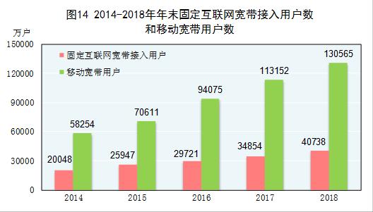 民和的GDP_北京 上半年GDP达1.2万亿 同比增长6.8