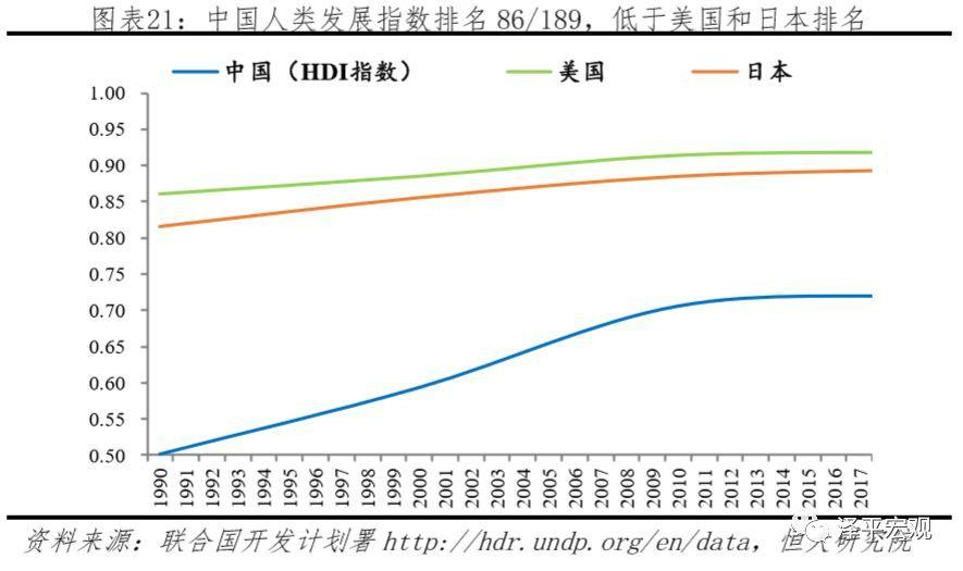人均能源消耗_节约能源图片
