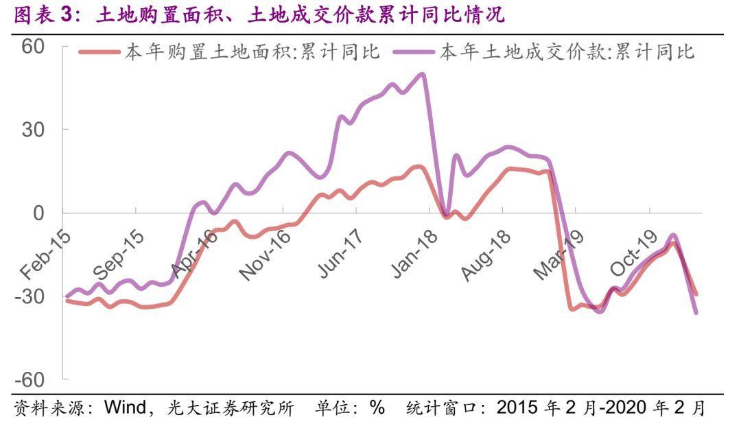 7月份gdp增速_中国经济还好吗 权威解读来了