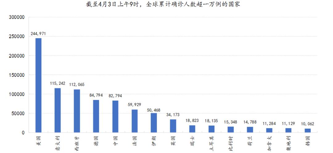 2019全球累计经济总量_中国全球经济总量排名