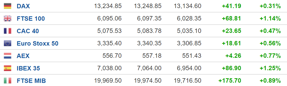 美股盘前:中国经济利好拉动市场情绪 苹果发布会临近纳指期货领涨